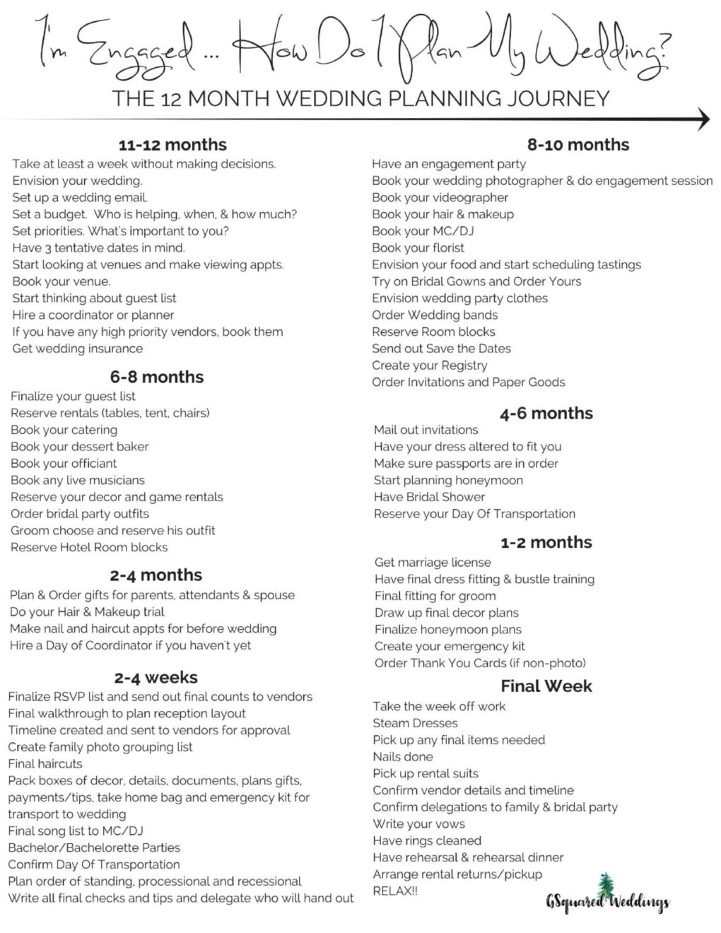 12 Month Wedding Planning Checklist How To Plan Your In One Year With A